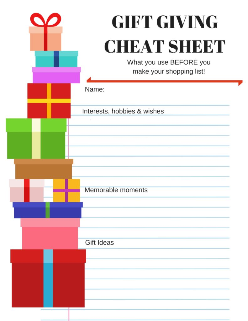 gift giving planning guide